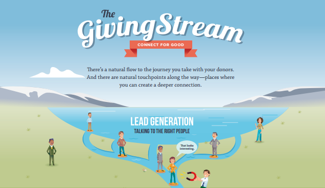 The Giving Stream